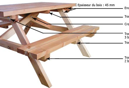 Table en bois archives menuiserie for Table exterieur en resine