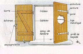 fixation volet battant bois menuiserie. Black Bedroom Furniture Sets. Home Design Ideas
