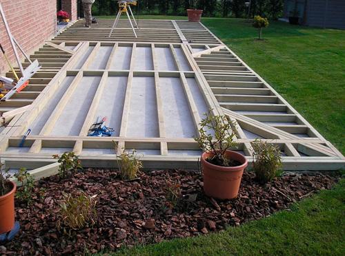 terrasse bois composite prix m2 menuiserie. Black Bedroom Furniture Sets. Home Design Ideas